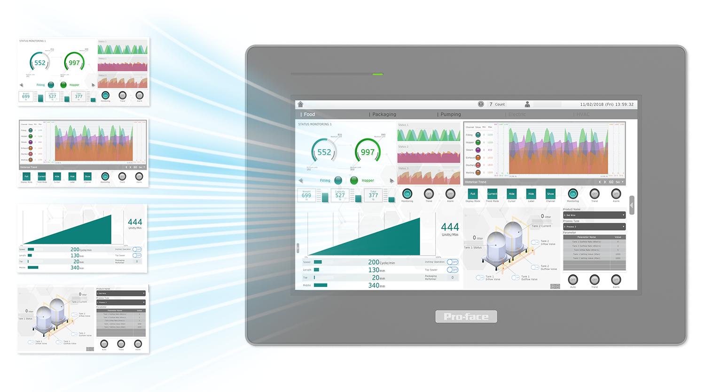 Pro-face HMI - de standaard voor mens/machine interfaces en industriële pc's