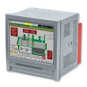 6180A AeroDAQ grafische datalogger