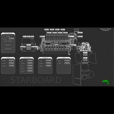 Afbeelding 3 - Integratie ISIC beeldschermen in Total Ship Automation