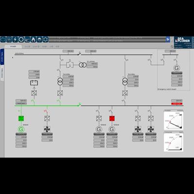 Afbeelding 2 - Integratie ISIC beeldschermen in Total Ship Automation