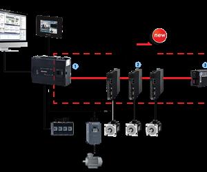 EtherCAT in Unitronics producten