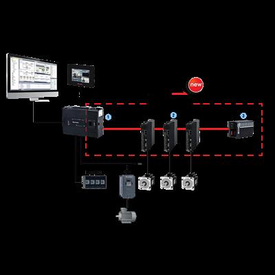 Afbeelding 1 - EtherCAT in Unitronics producten
