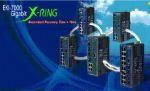 De EKI-7000 switch lijn. Uniek van Advantech