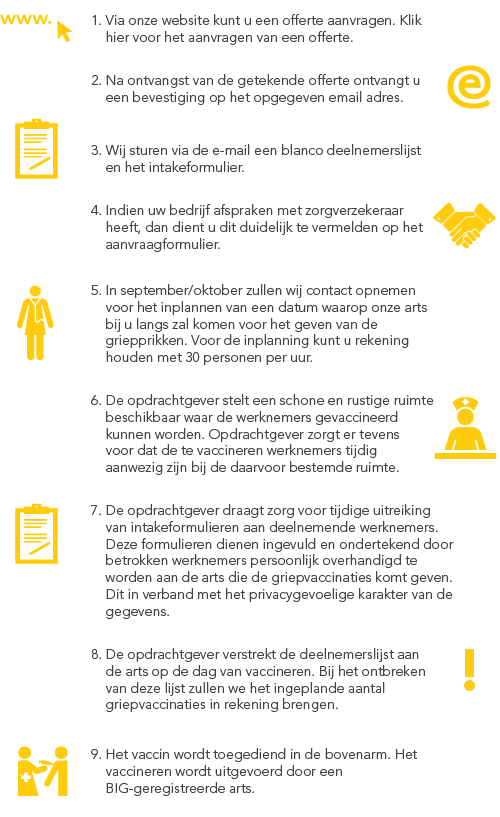 Griepvaccinaties