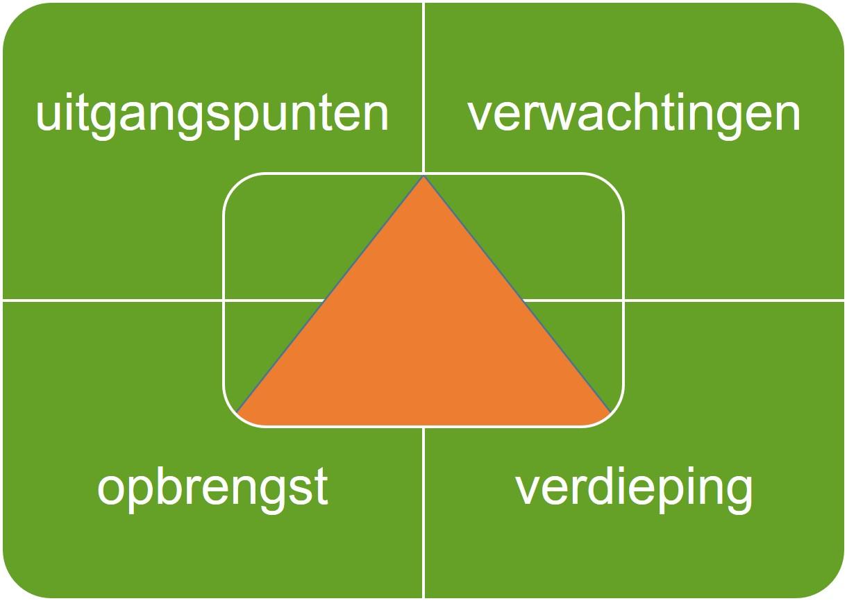 Driehoeksgesprekken 2.0