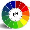 Bodem pH: de scheikundige benadering