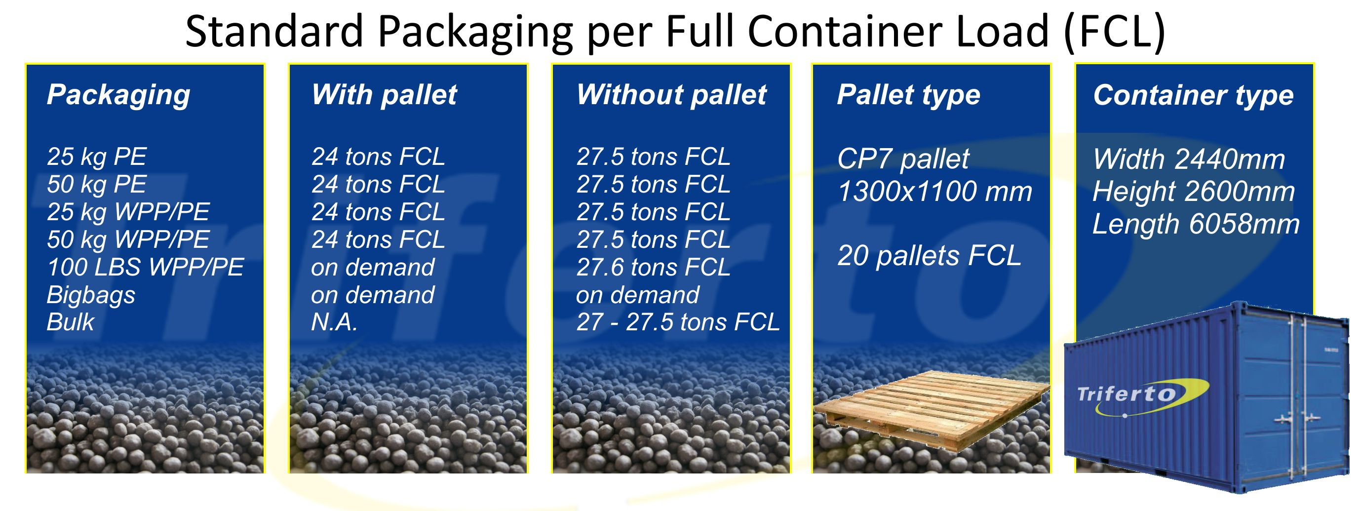 Full Container Load FCL